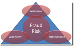 fraud risk image