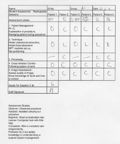 Existing paper-based OSCE form at Dundee Dental School