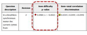 Item analysis fragment showing a question with difficulty of 0.998 and discrimination of 0.034